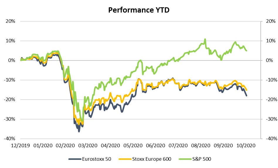 Performance YTD - Bloomberg.png